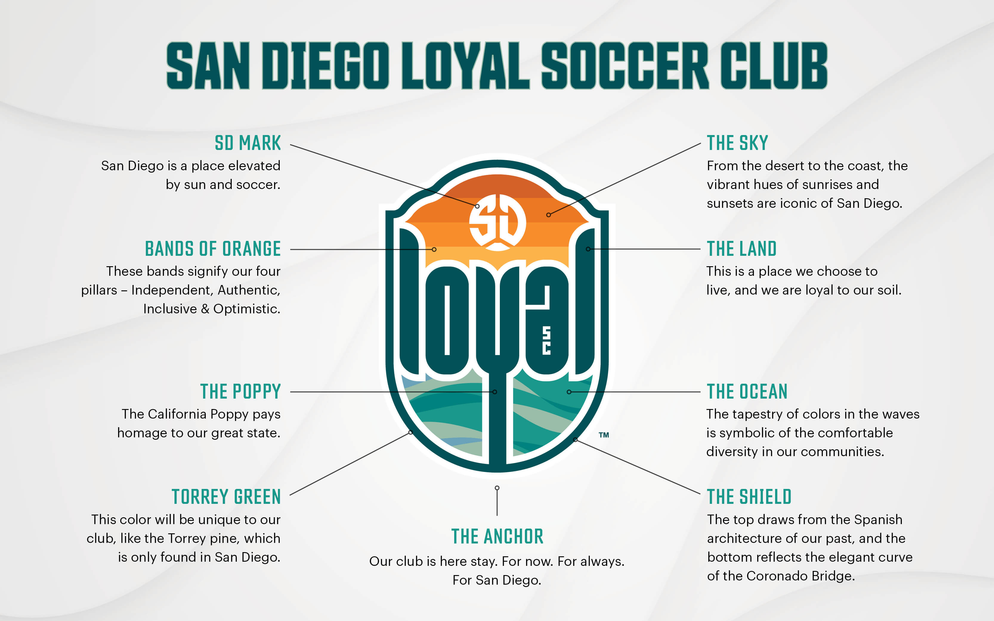 SD-Loyal-Know-the-Crest-(1).jpg